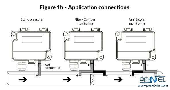 ترانسمیتر اختلاف فشار DPT