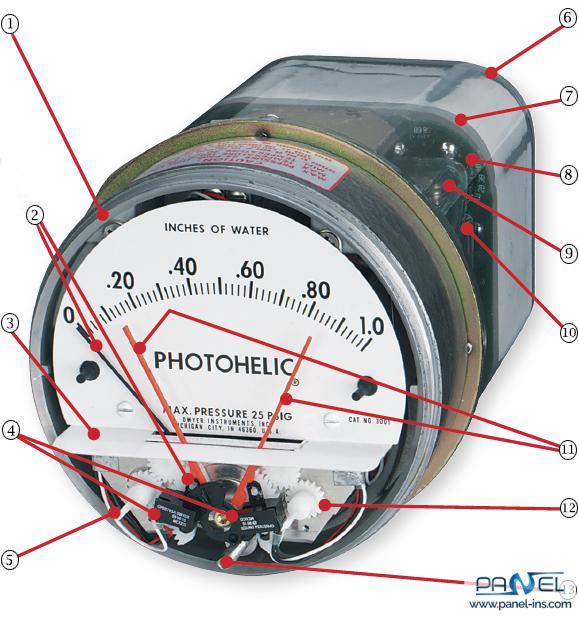 فروشگاه اینترنتی پنل گیج و سوئیچ اختلاف فشار دوایر سری A3000