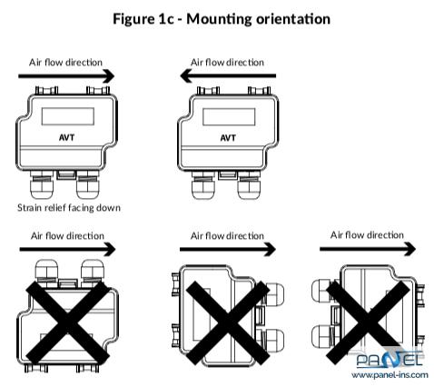 فروشگاه اینترنتی پنل ترانسمیتر سرعت AVT