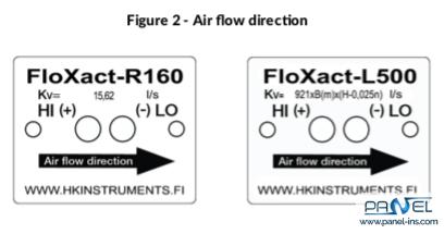 فروشگاه اینترنتی پنل خرید داكت كروی FLOXACT HK