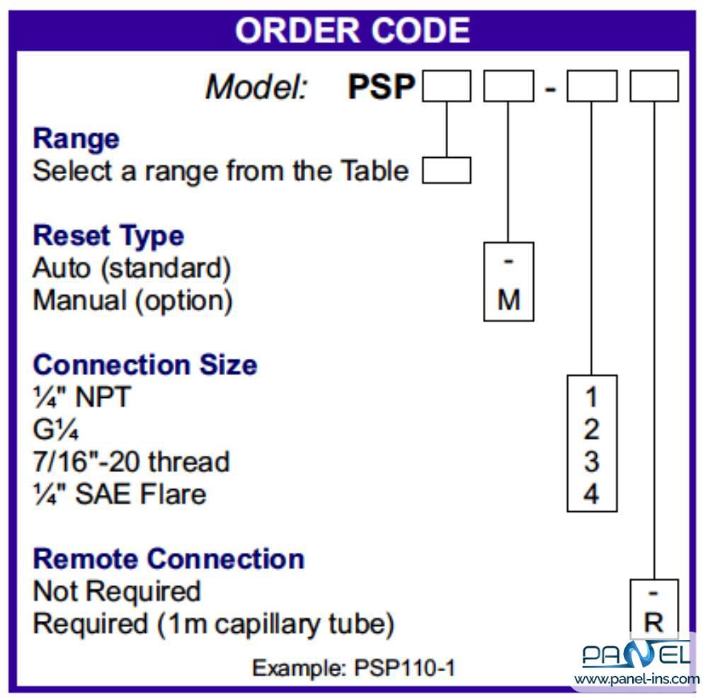 فروشگاه اینترنتی پنل پرشر سوئیچ ایندومارت سری PSP100