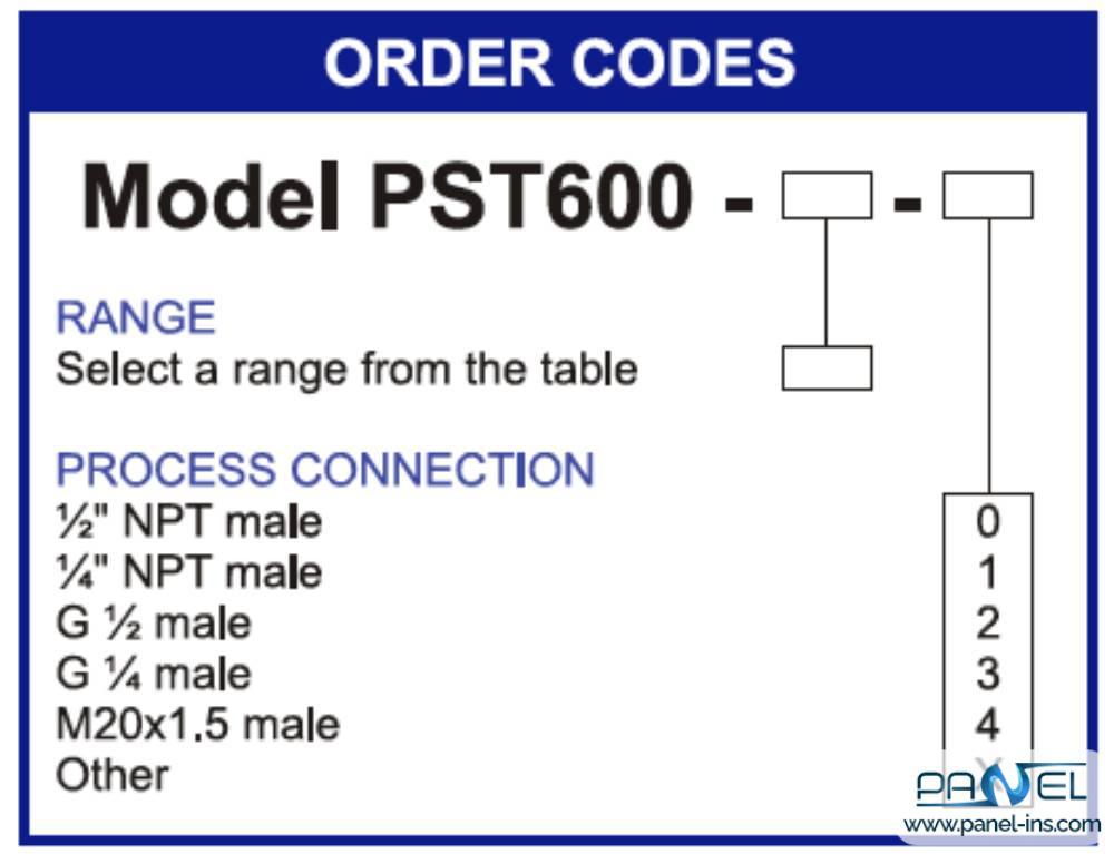 فروشگاه اینترنتی پنل ترانسمیتر فشار ایندومارت سری PST600